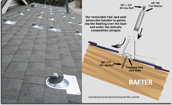 Solar Power System Hardware