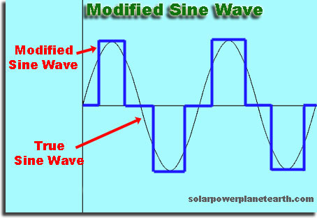modified and true sine wave